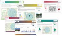 KOS führt IoT-Plattform für Regionalstrom-Communities ein