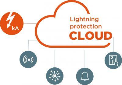 Mersen Smart Lightning Protection für große Gebäude und Anlagen