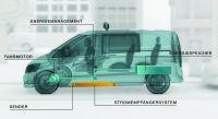 Mit einer Platte unter dem Auto wird der Akku im Elektroauto blitzschnell geladen. Foto: Bombardier