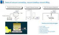 SKVTechnik unterstützt Hersteller von Saugförderanlagen
