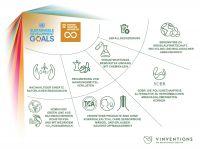 Vinventions bekennt sich uneingeschränkt zur globalen Nachhaltigkeitsagenda der Vereinten Nationen.