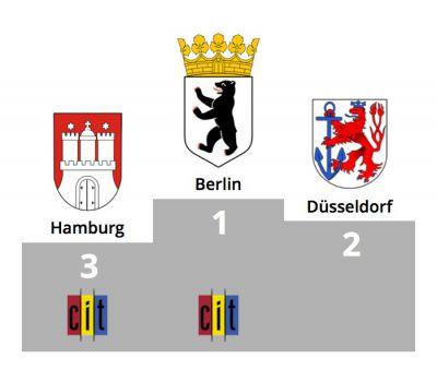 Berlin und Hamburg belegen Spitzenplätze bei einer Studie zum E-Government. Beide nutzen cit intelliForm.
