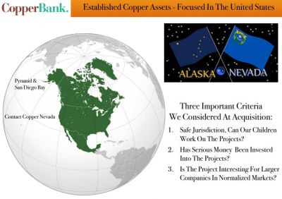 Copperbank Assets