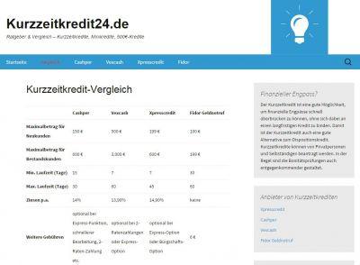 kurzzeitkredit24.de