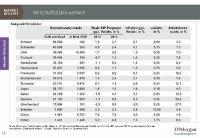 Tilmann Galler von J.P. Morgan Asset Management sagt: Die Rezession ist überwunden
