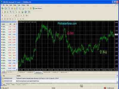 expert advisr,cfd,cfd trading,automatisierter handel,