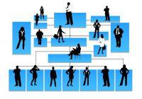 Group-Domains sind optimal für Firmengruppen