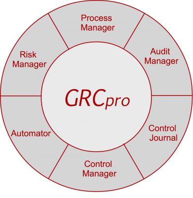 GRCpro