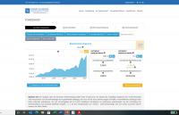 Online-Fonds-Shop eröffnet! Investmentfondskauf, einfach wie shopping bei Zalando, Amazon & co.