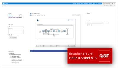 Prozessportale mit Office365, SharePoint und SemTalk