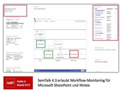 Semtation präsentiert auf der CeBIT Version 4.3 der Prozessmodellierungssoftware SemTalk