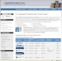 Tagesgeld Vergleich mit Rechner auf tagesgeldvergleich.com