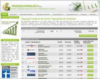 Die besten Tagesgeld Angebote unter www.tagesgeldvergleich.org vergleichen