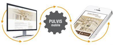 Neukundengewinnung durch mobile Webseiten