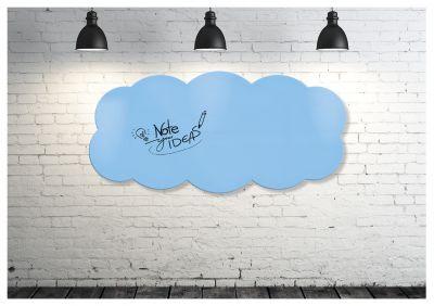Die coolsten Design-Whiteboards für die Gestaltung neuer Arbeitswelten. New Work. Kreativzone. Büroplanung. Bürogestaltung