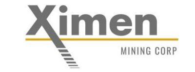 Quelle: Timen Mining